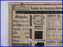 Affiche scolaire tableau Armand Colin Système Métrique type carte Vidal Lablache