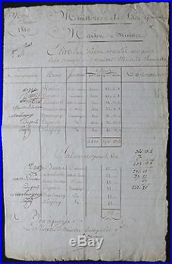 Joseph FOUCHE autographe 1810 / la Maison du Ministre (Rare sujet!)