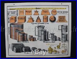 Tableaux Muraux 11 poster scolaire Système métrique poids mesure mètre 11999 +
